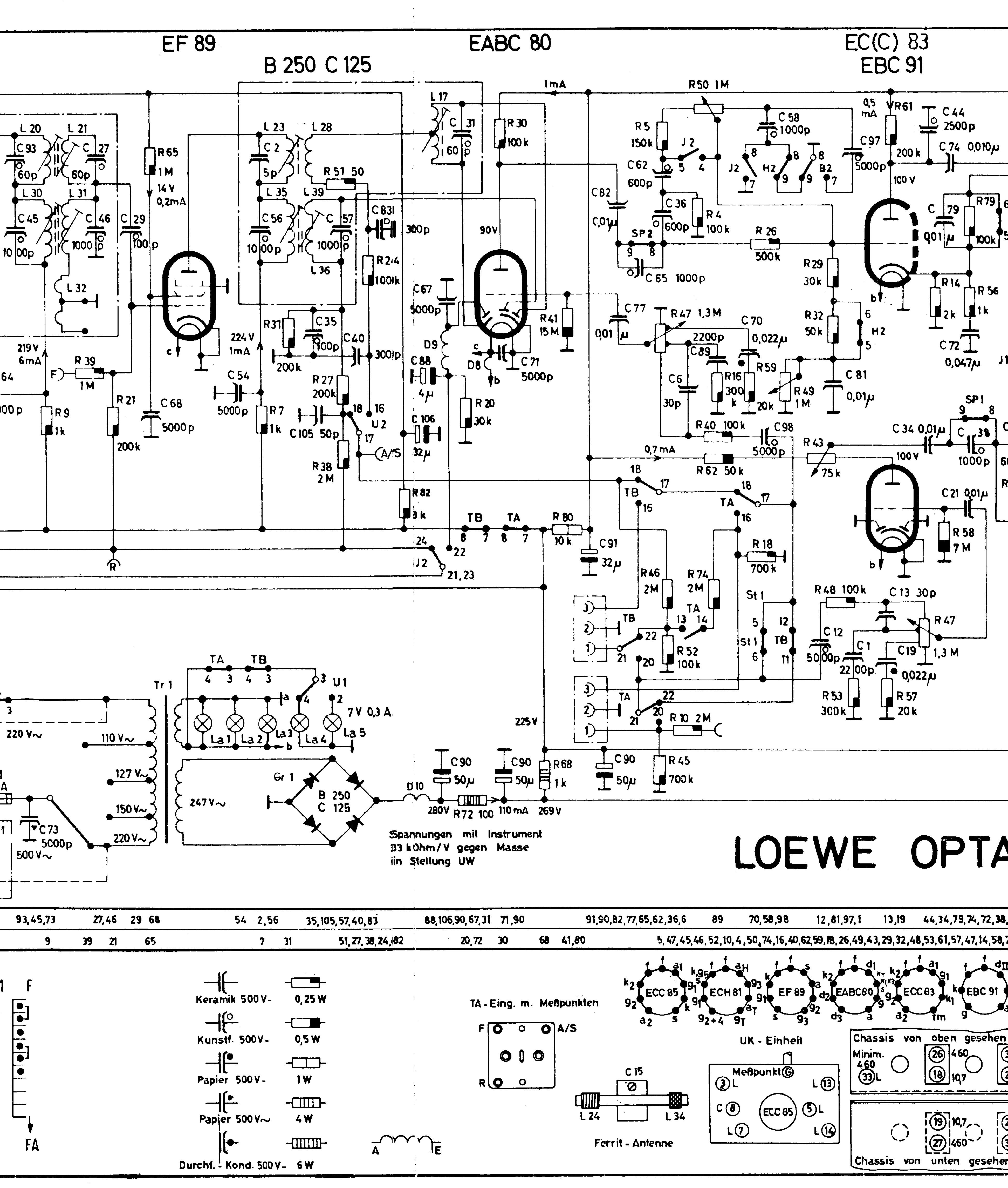 LOEWE OPTA BOTSCHAFTER-STEREO 4000 T SCH Service Manual