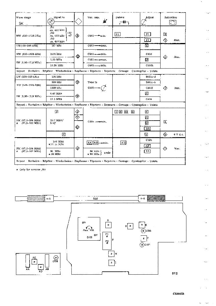 PHILIPS 50IC324 SCHIROKKO RADIO SM Service Manual download