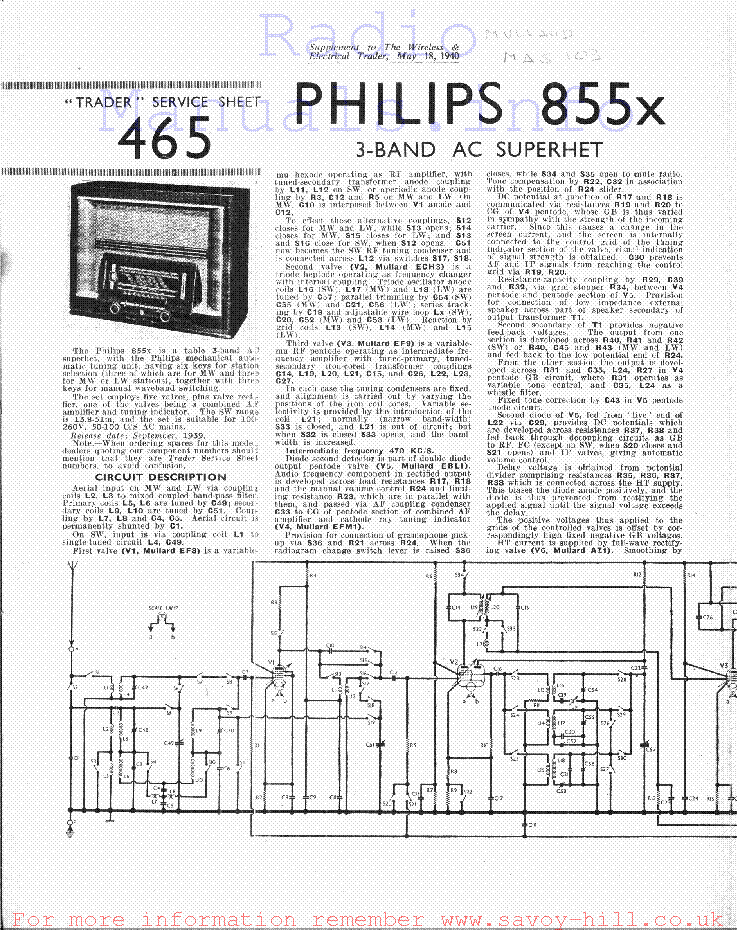 PHILIPS CDC751 01B Service Manual free download