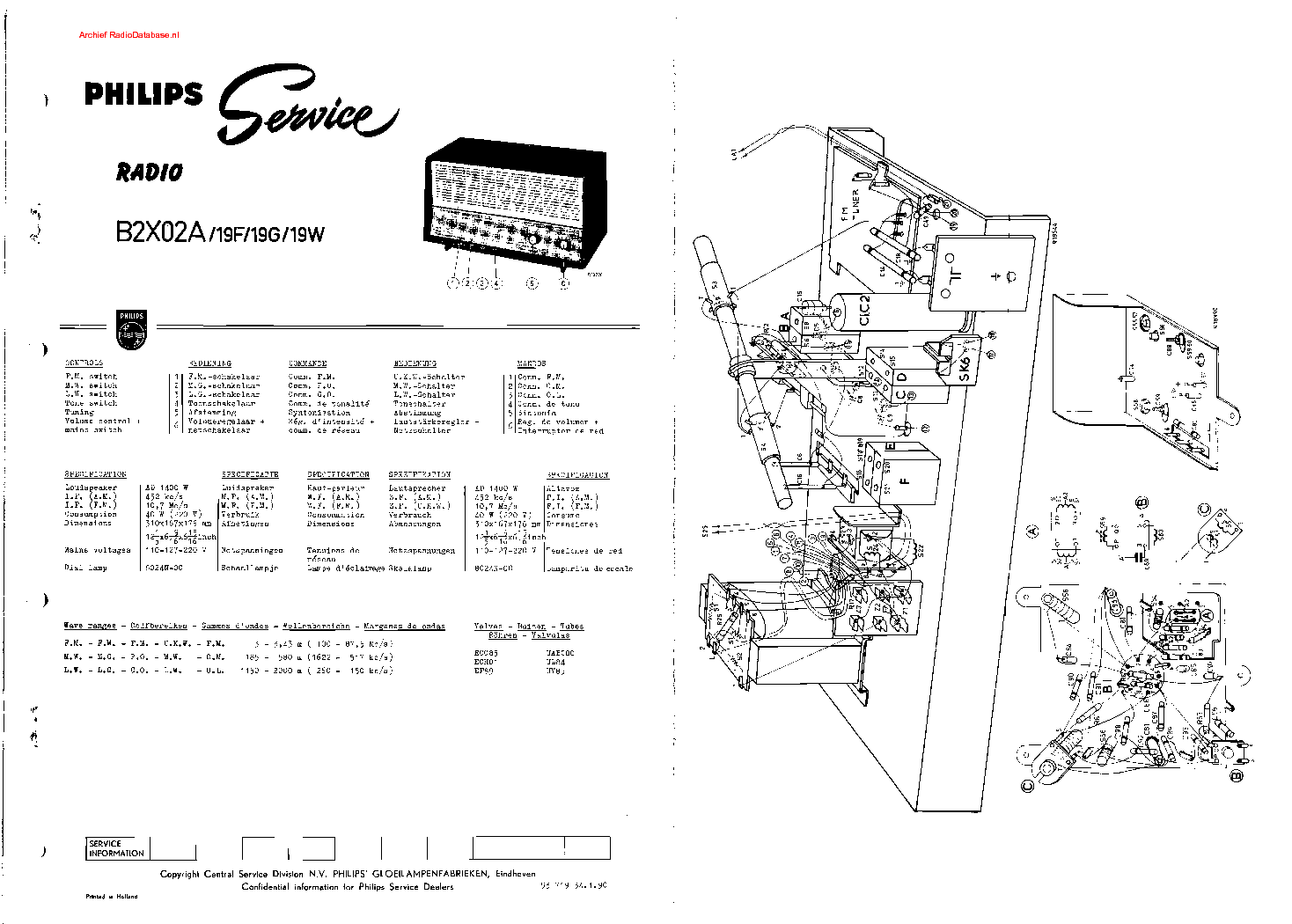 PHILIPS B2X02A SM Service Manual download, schematics
