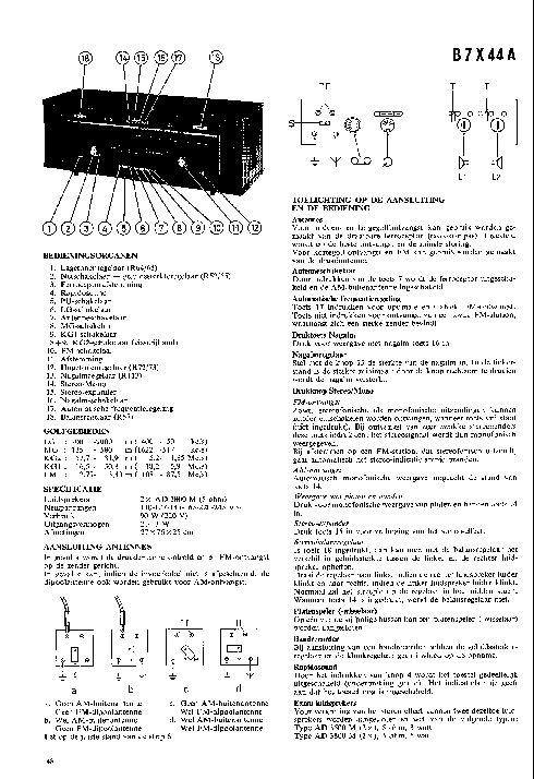 PHILIPS B7X44A SM Service Manual download, schematics