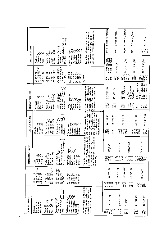 PHILIPS B7X94A SM Service Manual download, schematics