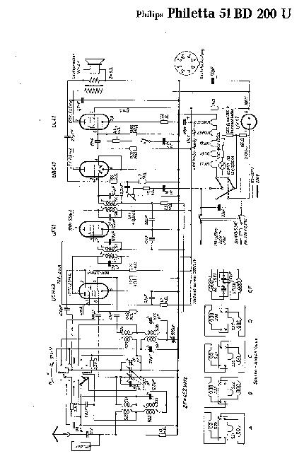PHILIPS GA212 SM Service Manual free download, schematics