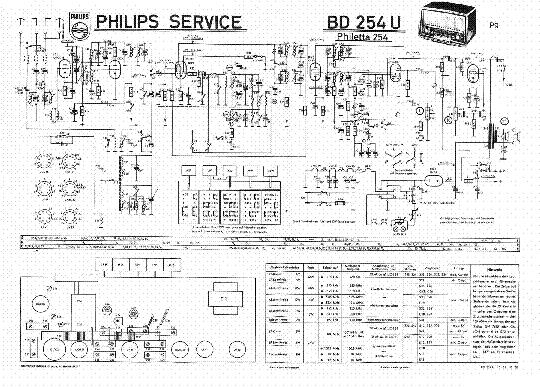 PHILIPS BD254U PHILETTA AM-FM AC-DC RADIO SCH Service