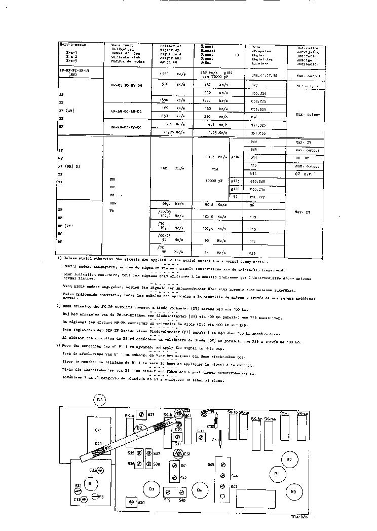 PHILIPS F6X42A SERIE STEREO RADIO GRAMO SM Service Manual
