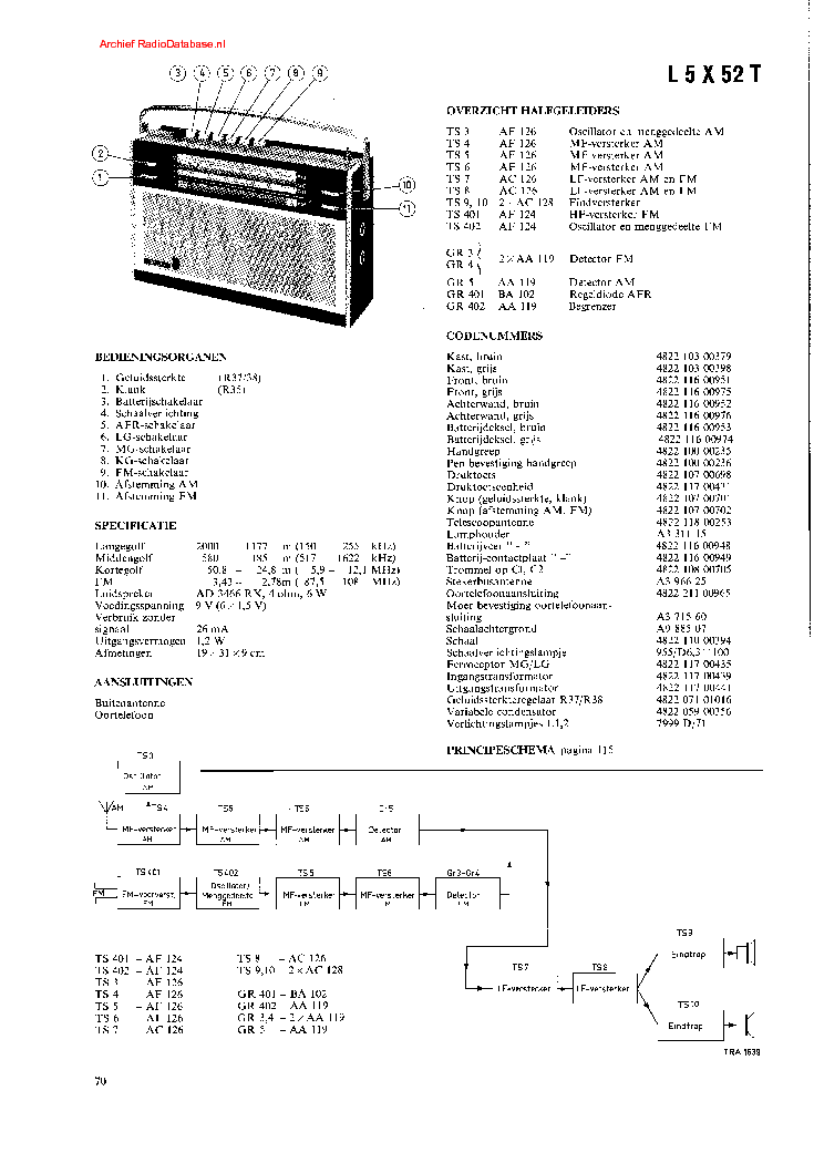 PHILIPS FR911 Service Manual free download, schematics