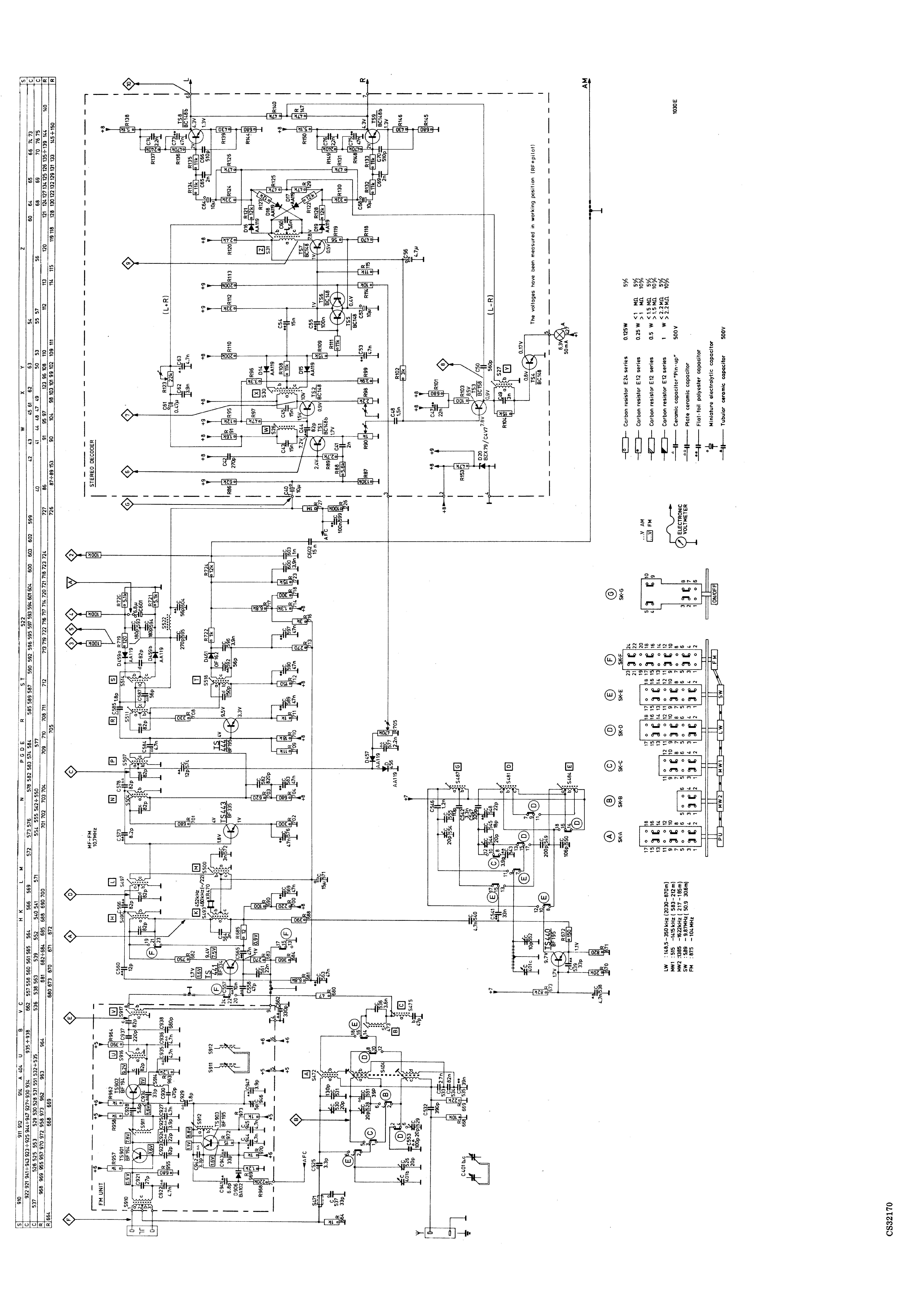 PHILIPS RADIO 22RH814 SM Service Manual download