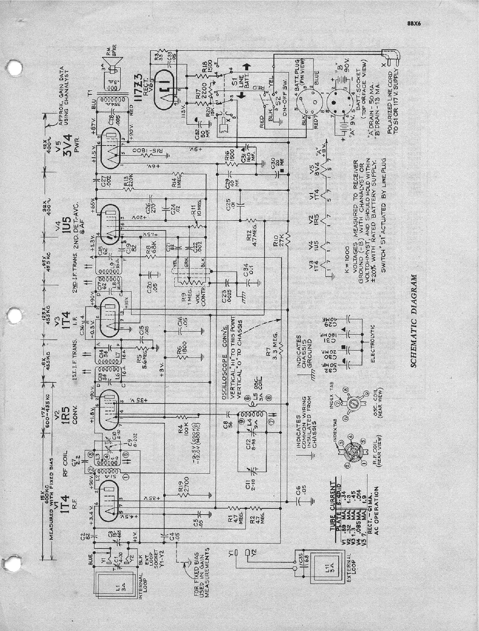 RCA 8BX6.SM Service Manual download, schematics, eeprom