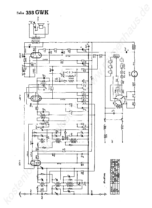 SABA 452 WK RADIO REGI 1938 SCH Service Manual free