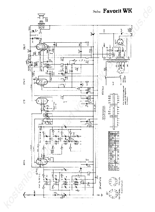 SABA MT-201 HIFI-163 SM Service Manual download