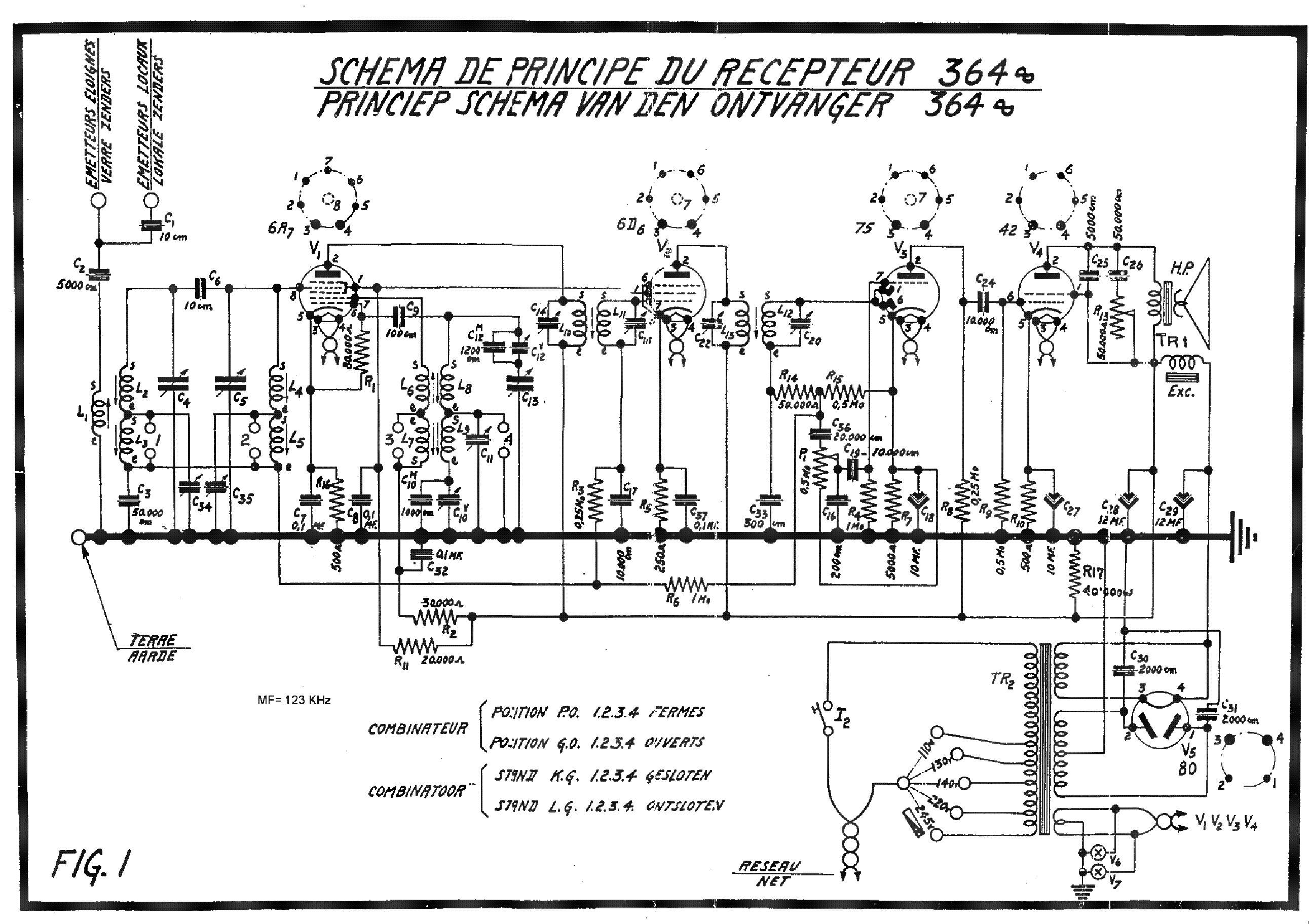 SBR 364A AC RADIO SM Service Manual download, schematics
