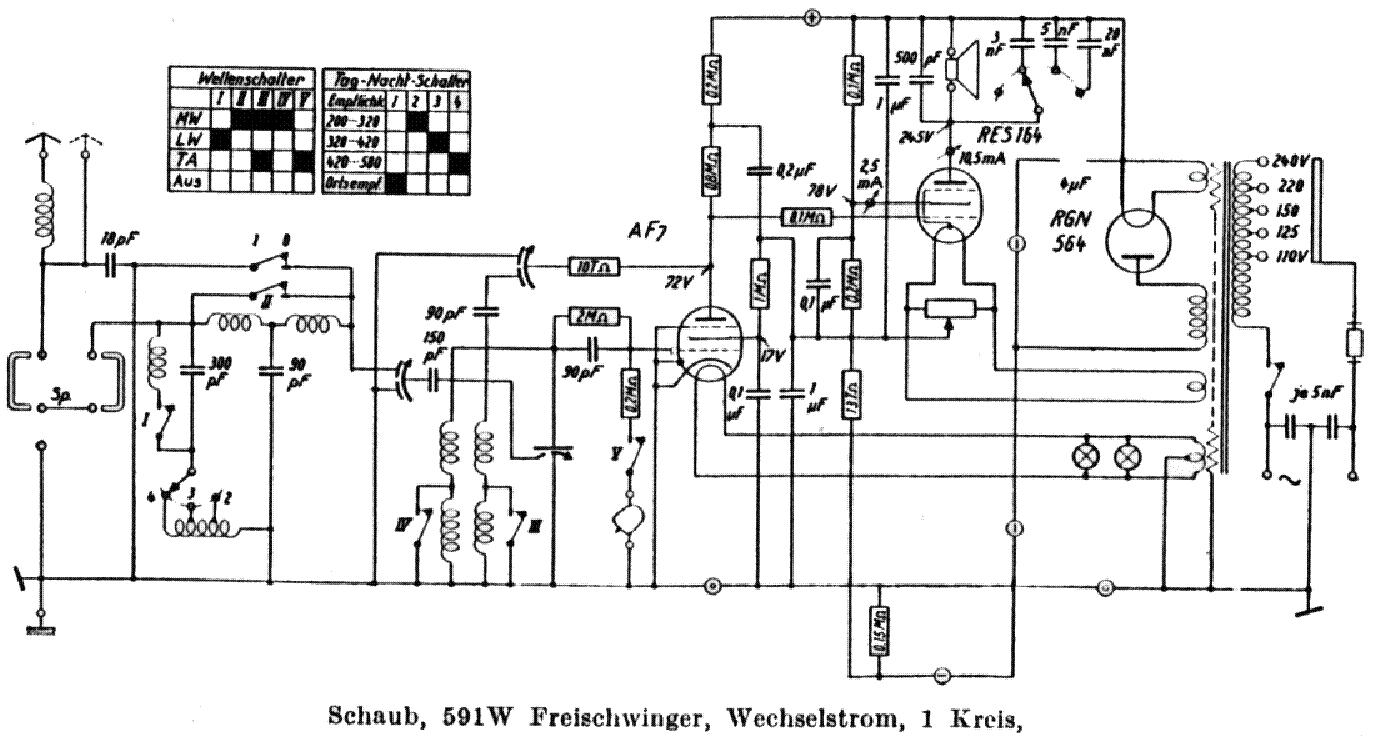 SCHAUB 591 W Service Manual download, schematics, eeprom