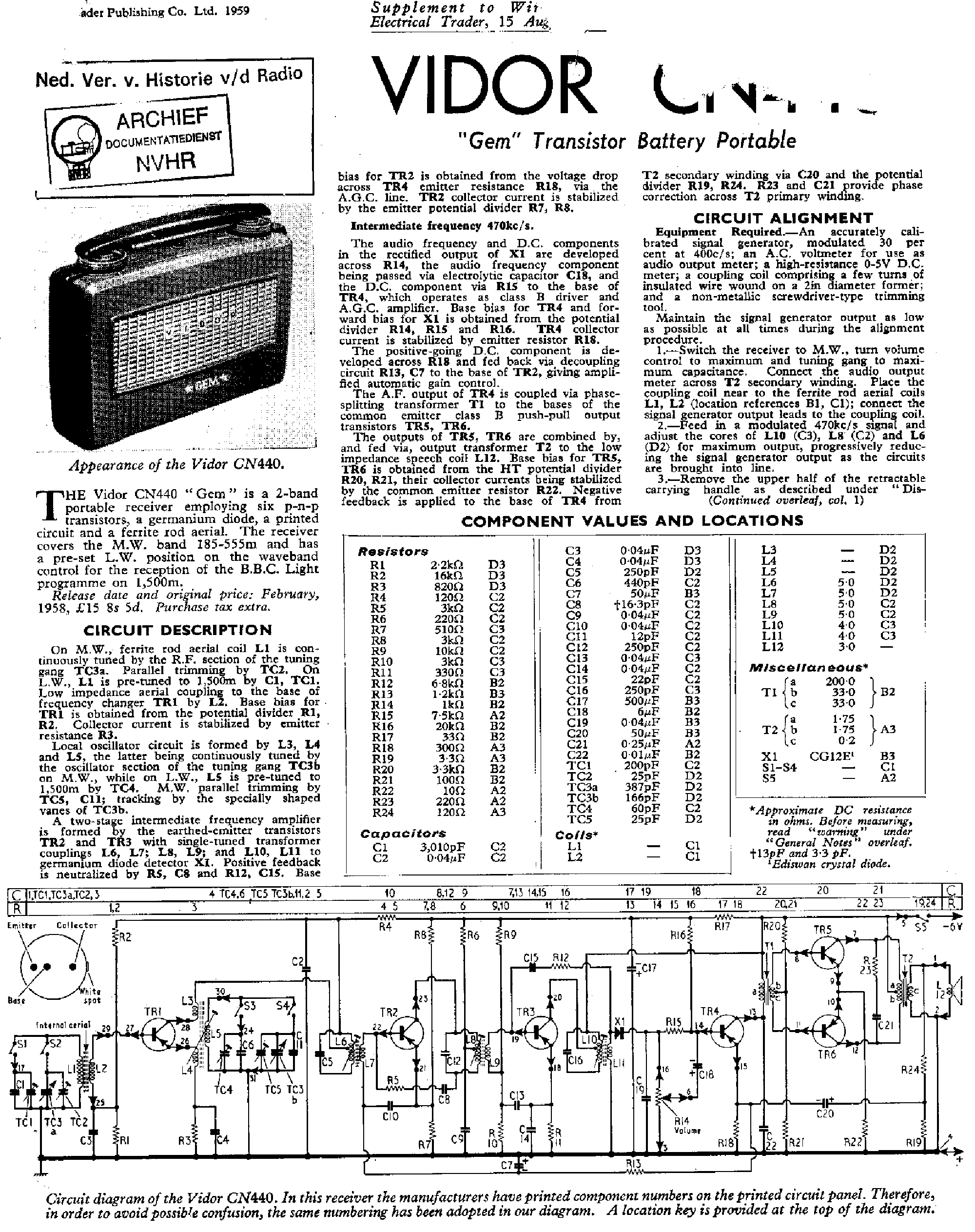 VIDOR 272 BURNDEPT 274 RADIO 1943 SM Service Manual