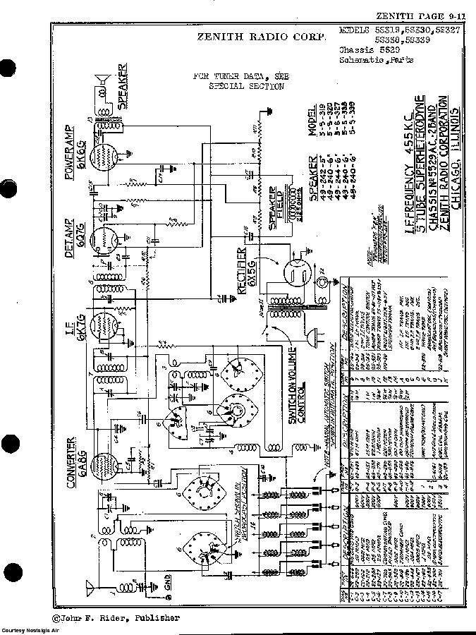 ZENITH 5-S-327 SCH Service Manual download, schematics