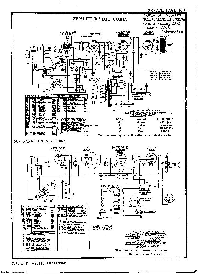 ZENITH 5A119 SCH Service Manual download, schematics