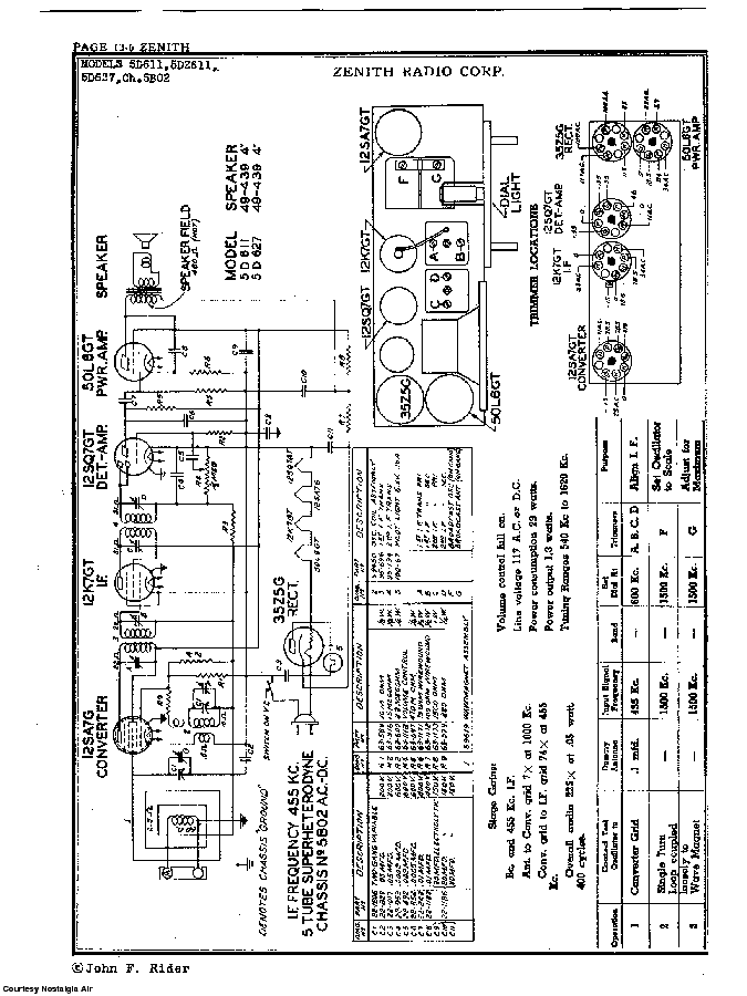 ZENITH 5D611 SCH Service Manual download, schematics