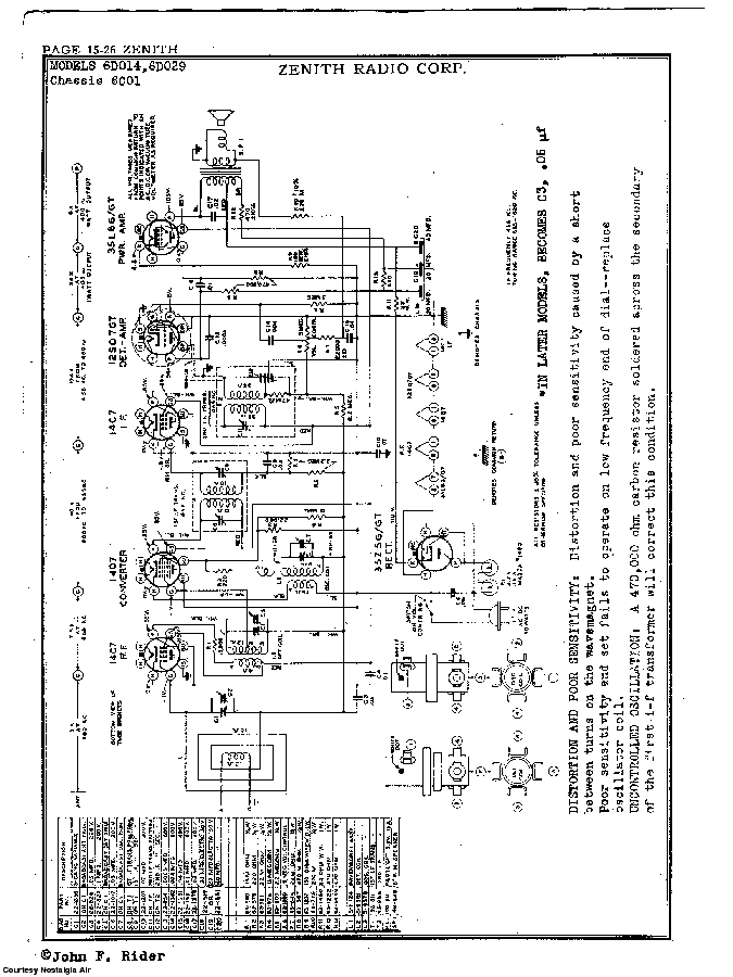 ZENITH 6D029 SCH Service Manual download, schematics