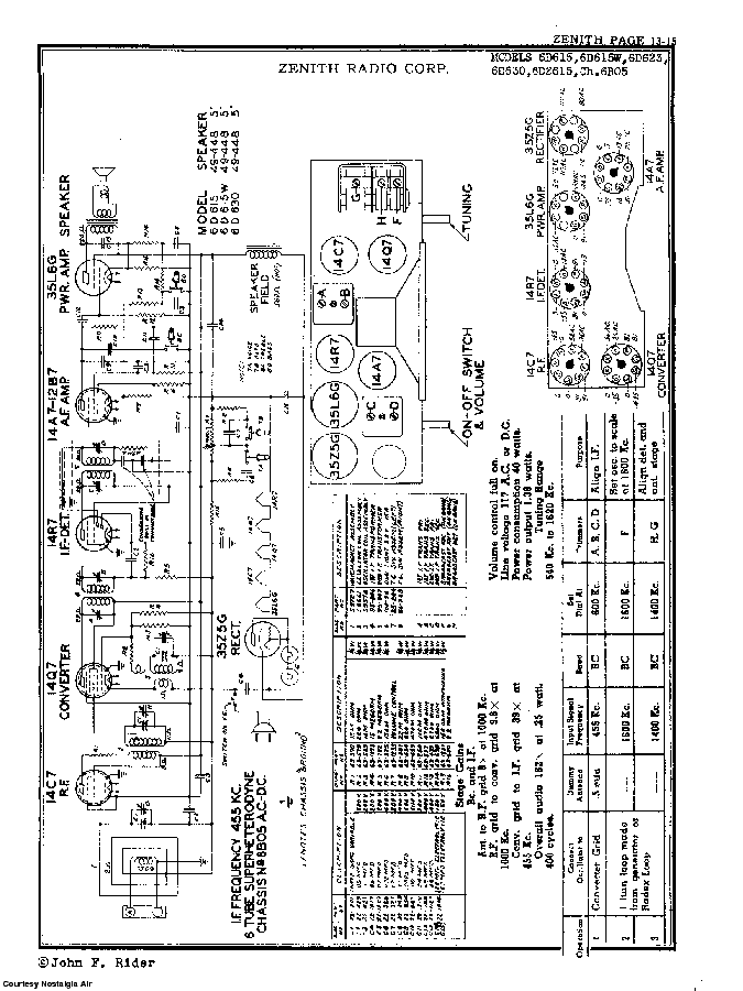 ZENITH 6D2615 SCH Service Manual download, schematics