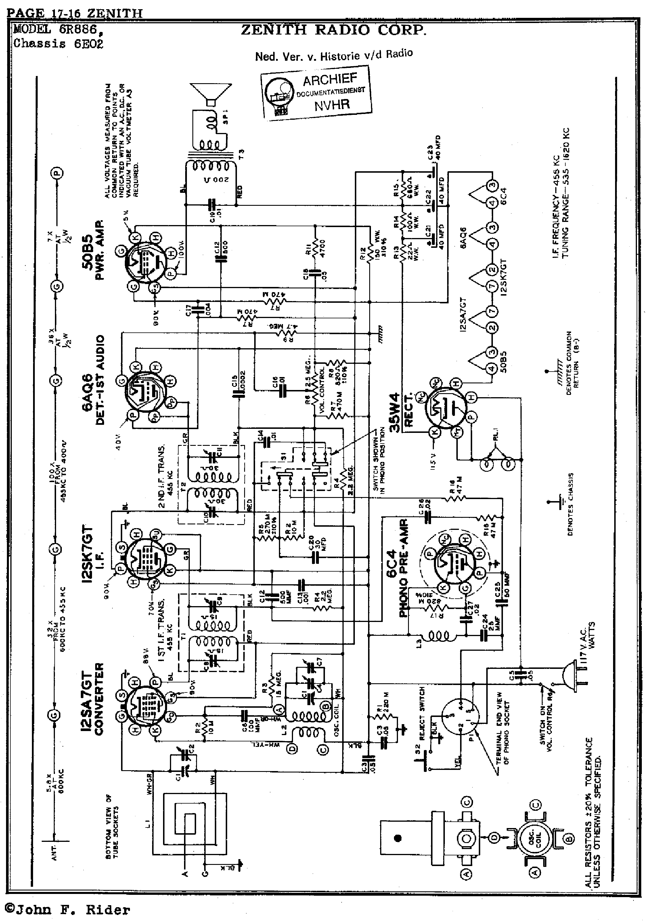 ZENITH ROYAL750L Service Manual download, schematics