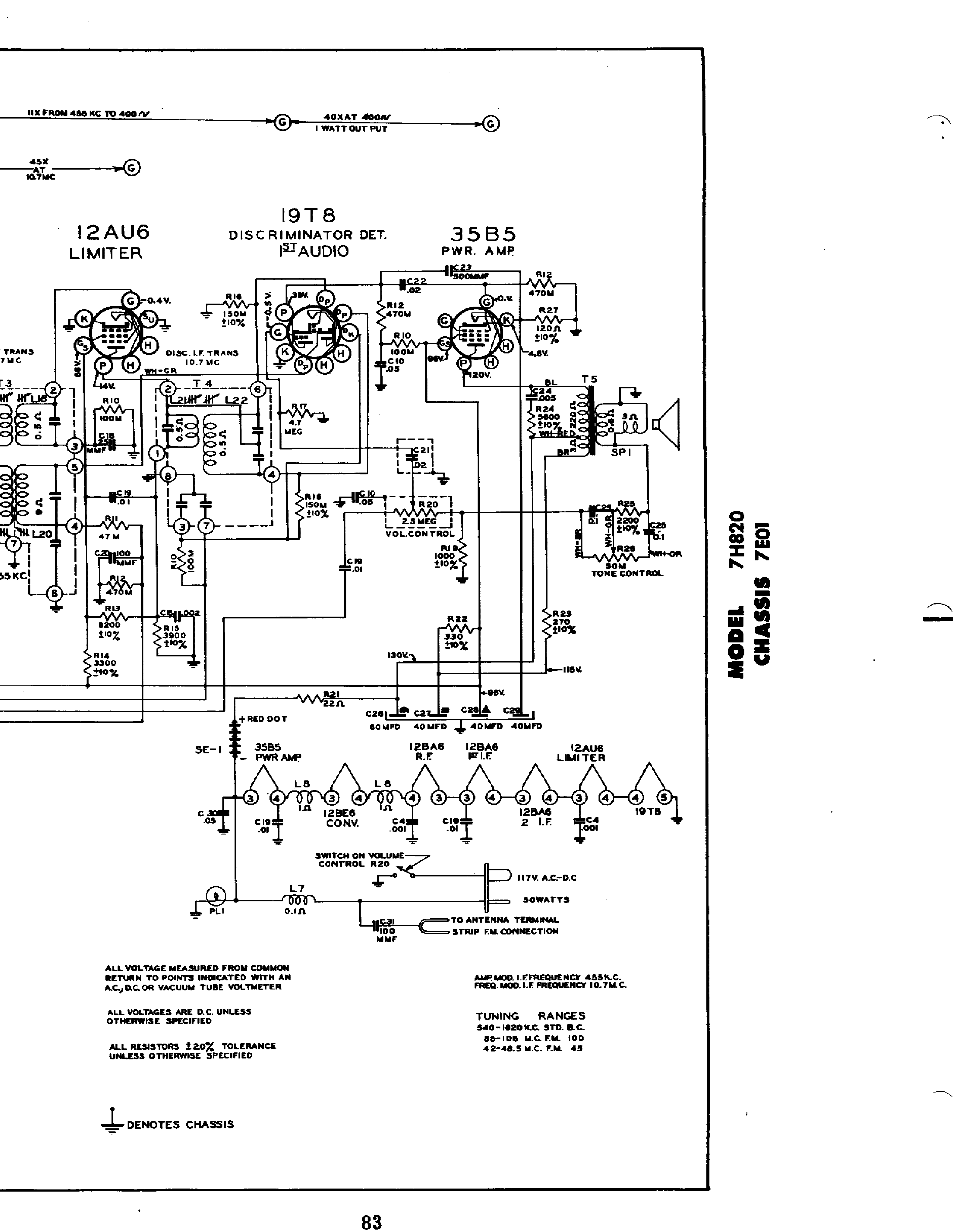 Zenith 7h820 Chassis 7e01 Radio Sm Service Manual Download
