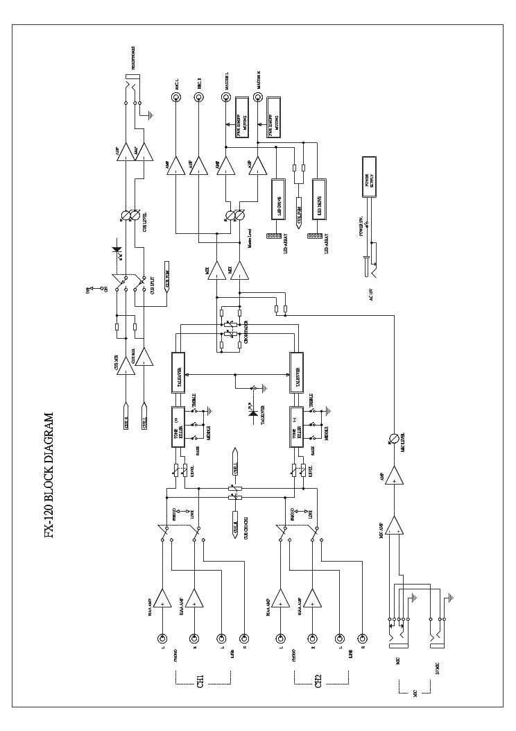 OMNITRONIC FX120 MIXER Service Manual download, schematics