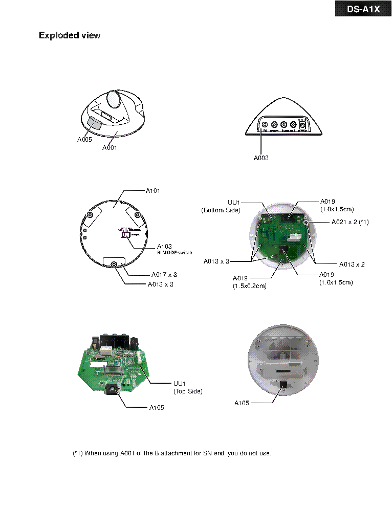 Onkyo Pdf Manual