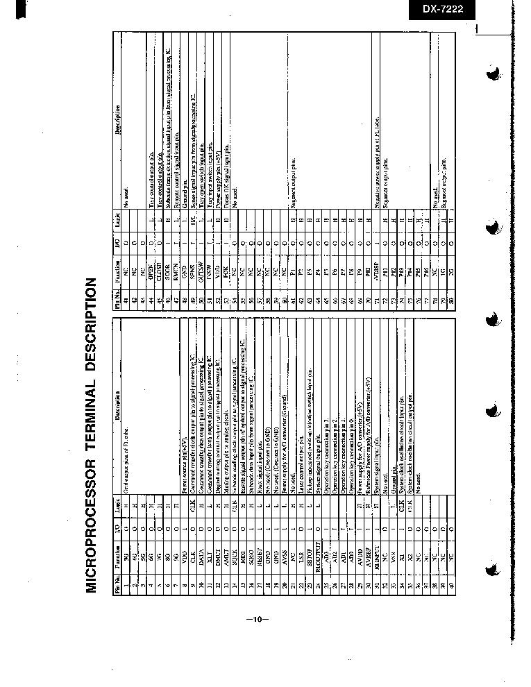 ONKYO DX-7222 SM Service Manual download, schematics