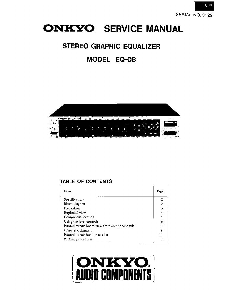 ONKYO TX-SV525 TX-SV525R Service Manual free download