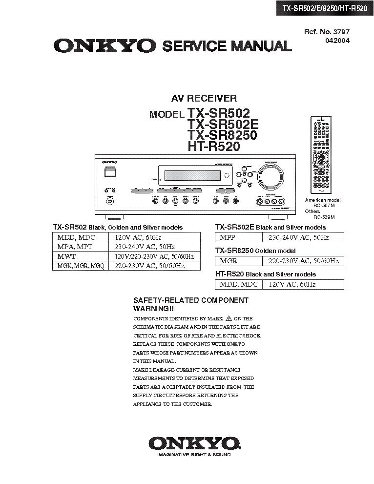 ONKYO HT-R520 TX-SR502 TX-SR8250 SM Service Manual