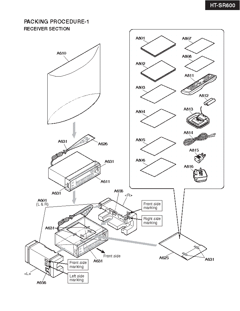 ONKYO HT-SR600 SM Service Manual download, schematics