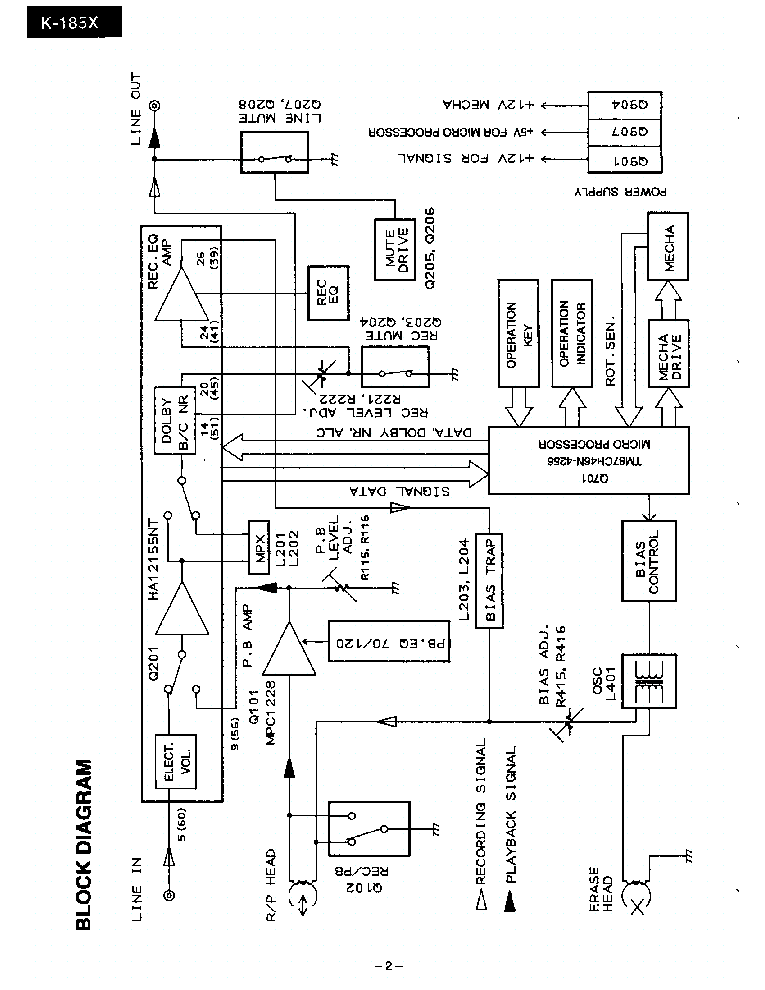 ONKYO K-185X SM Service Manual download, schematics