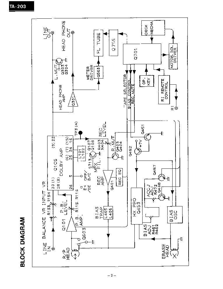 ONKYO TA-203-SM-TAPE-DECK Service Manual download