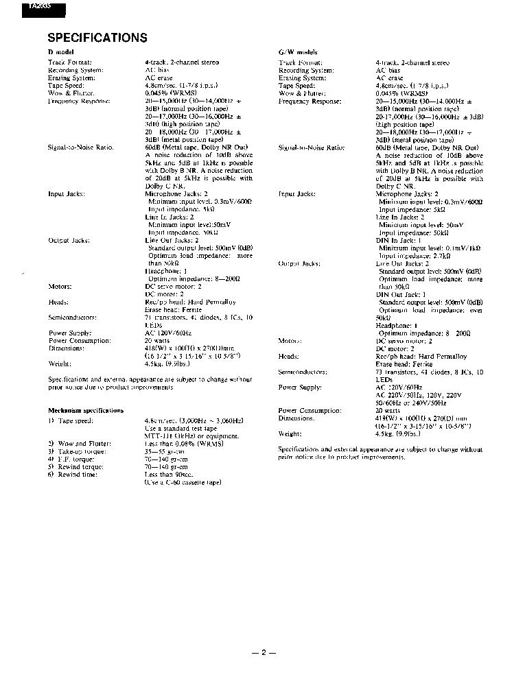 ONKYO TA-2035 SM Service Manual download, schematics