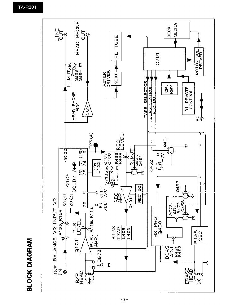 ONKYO TA-R301-SM-TAPE-DECK Service Manual download