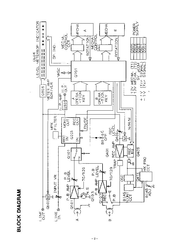 ONKYO TAR W313SM Service Manual download, schematics