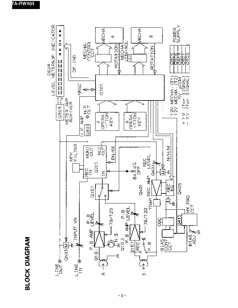 ONKYO TAR W404SM Service Manual download, schematics