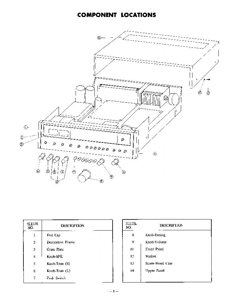ONKYO TX-666-SM-RECEIVER Service Manual download