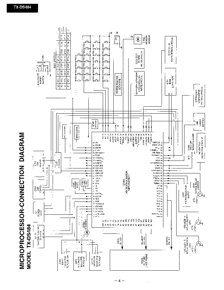 ONKYO TX-DS484 Service Manual download, schematics, eeprom