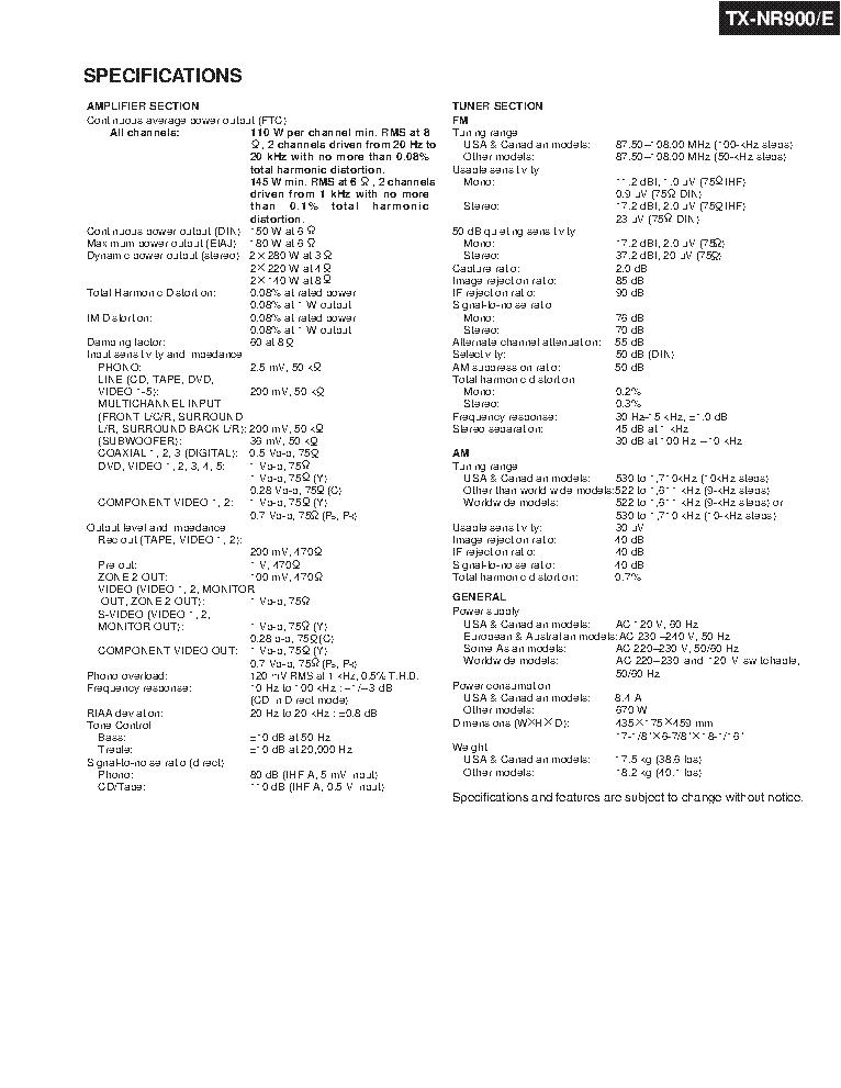 ONKYO TX-NR900 JP SM Service Manual download, schematics