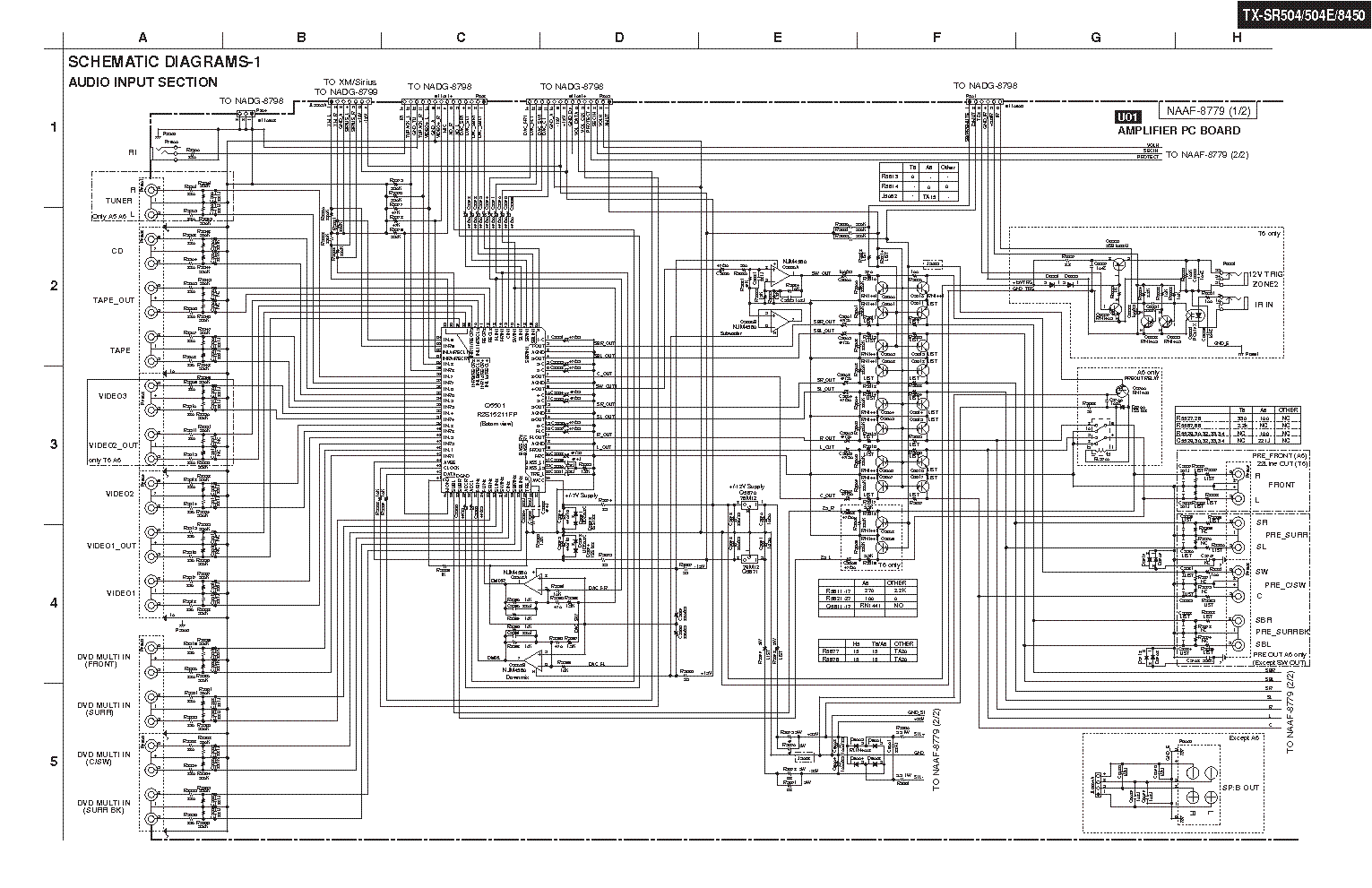 ONKYO TX-SR504 Service Manual download, schematics, eeprom