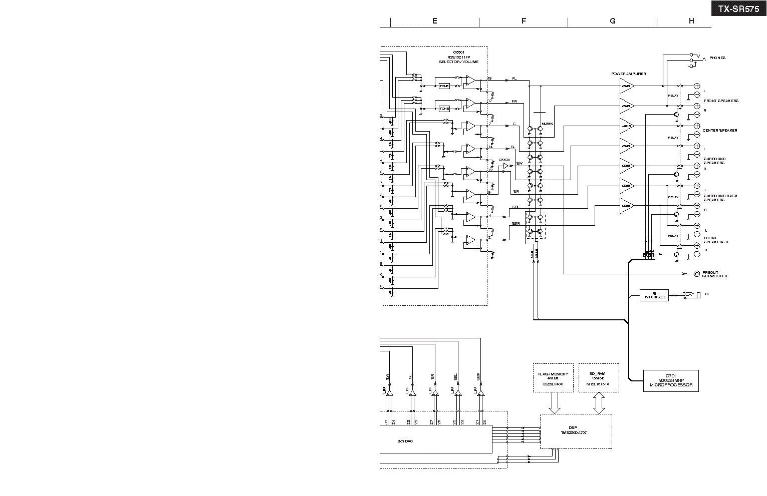 ONKYO TX-SR575 SCH Service Manual download, schematics