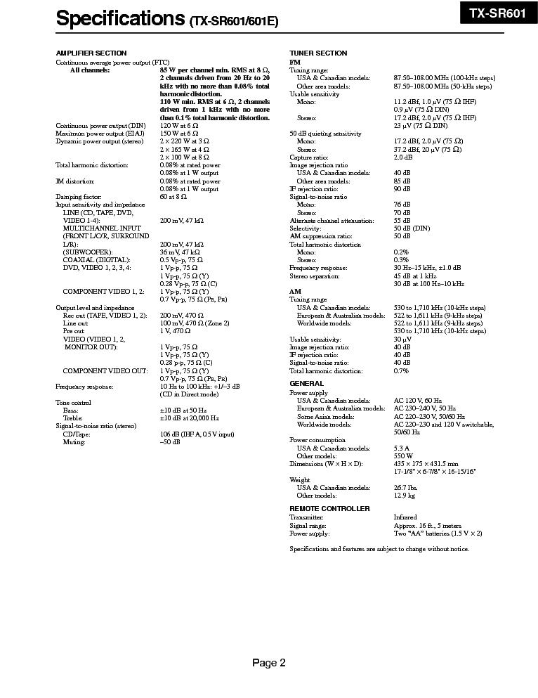 ONKYO TX-SR601-E SM Service Manual download, schematics