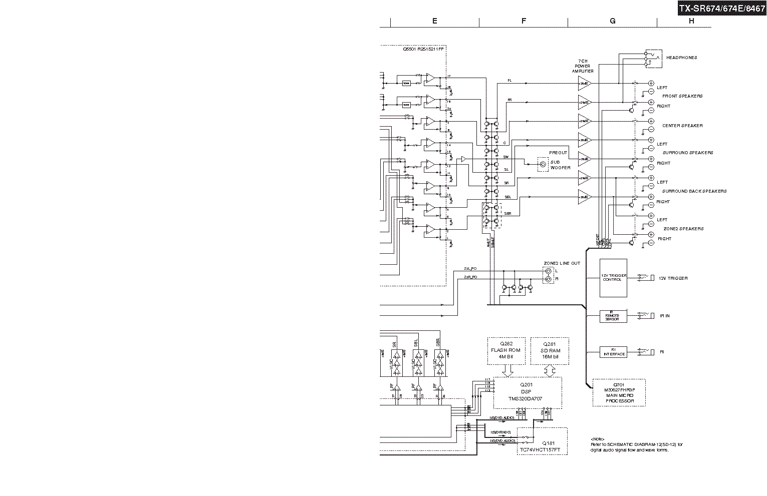 ONKYO TX-SR674 SCH Service Manual download, schematics