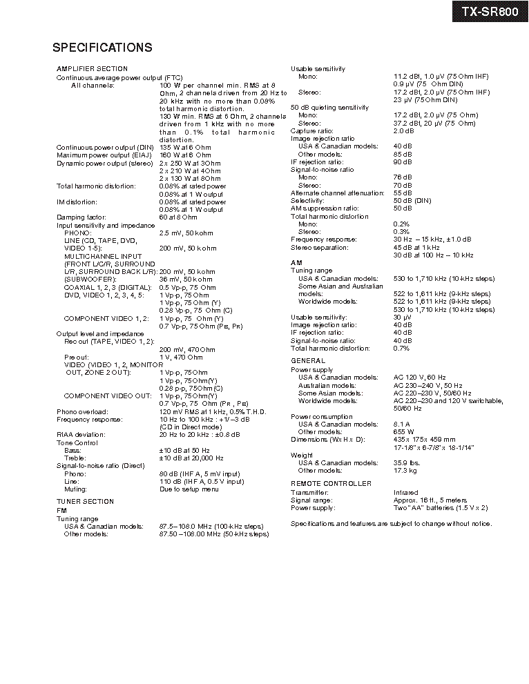 ONKYO TX-SR800 Service Manual download, schematics, eeprom