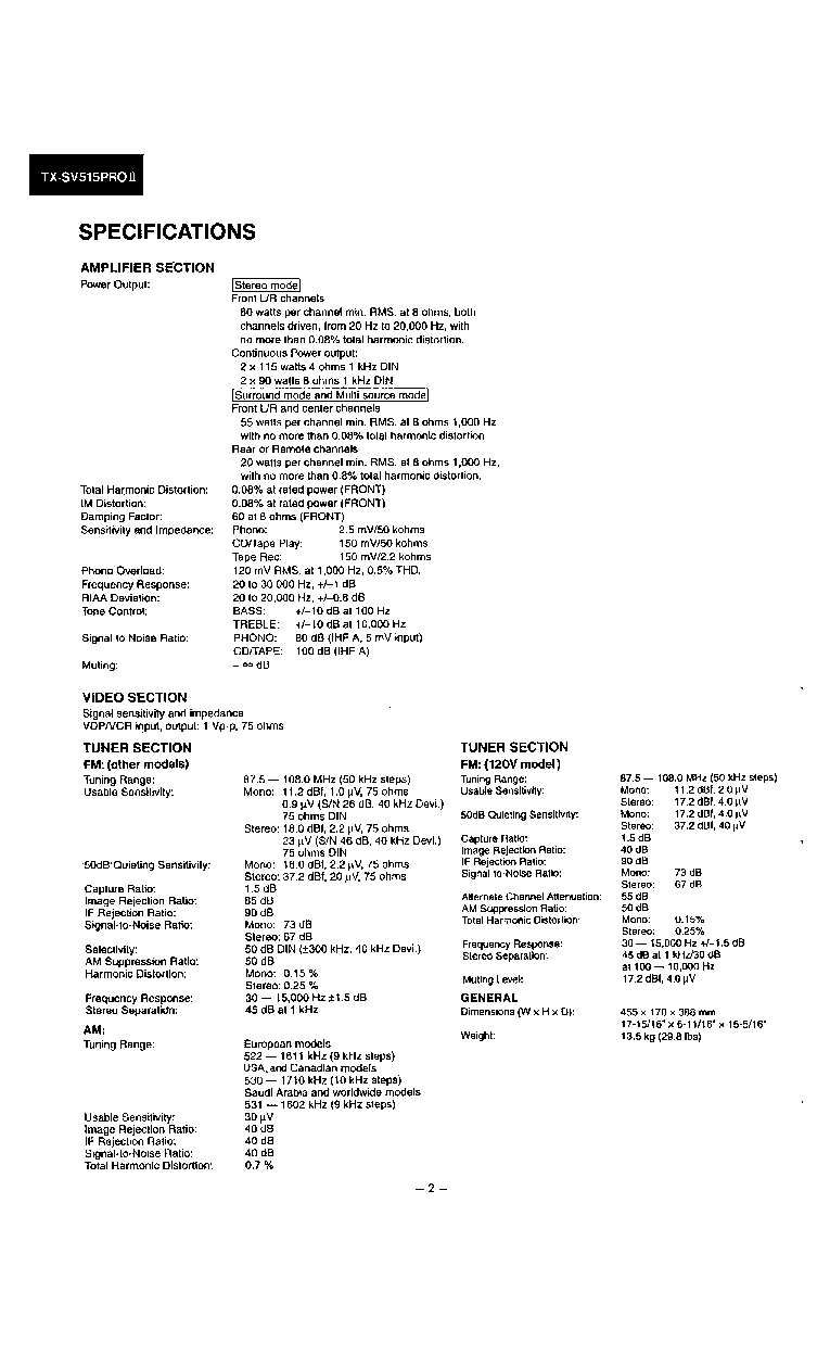 ONKYO TX-SV515PRO2 SM Service Manual download, schematics
