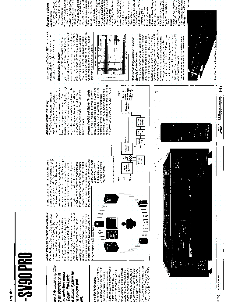 ONKYO TX-SV90PRO SM Service Manual download, schematics