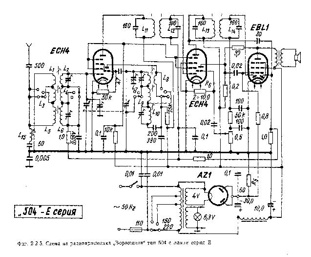 OROSZ USSR VEF-206 GELKA SM Service Manual download
