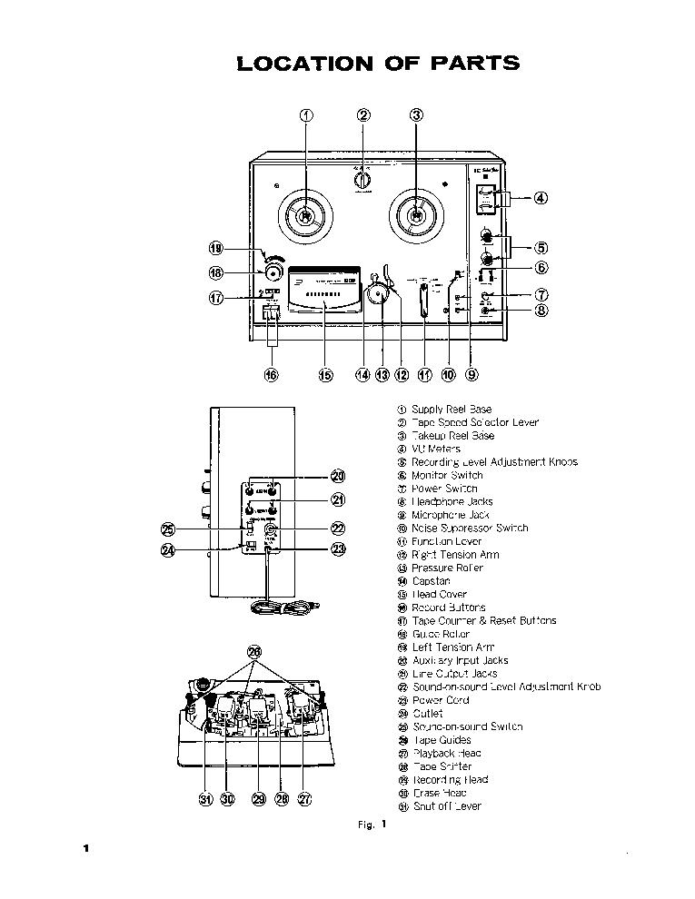 PANASONIC RS-768US Service Manual download, schematics