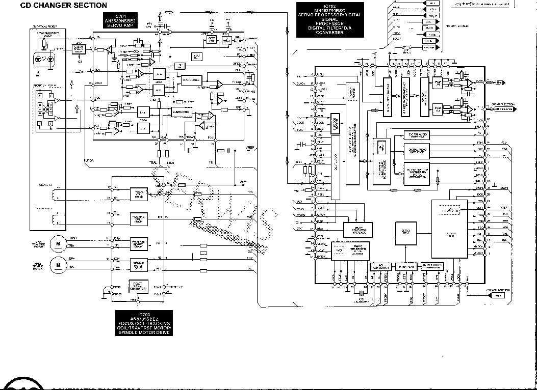 PANASONIC SA-AK48 SCH Service Manual download, schematics