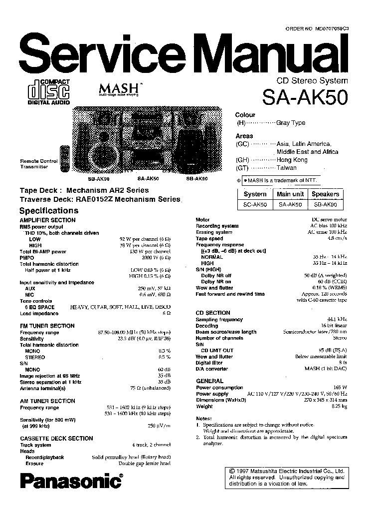PANASONIC SA-AK50 Service Manual free download, schematics